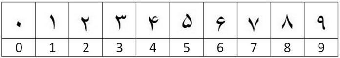Farsça Sayılar